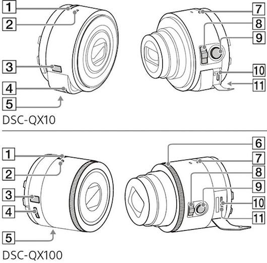 sony-lente-qx100